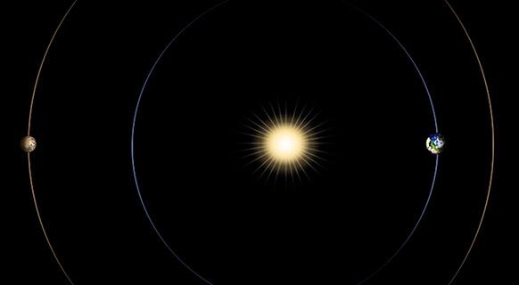 नासा की जारी एक तस्वीर जिसमें सूर्य,पृथ्वी औ मार्स को एक साथ दिखाया गया है।