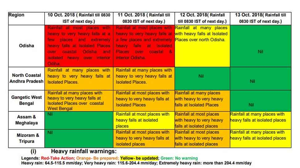 Alerts continue in West Bengal