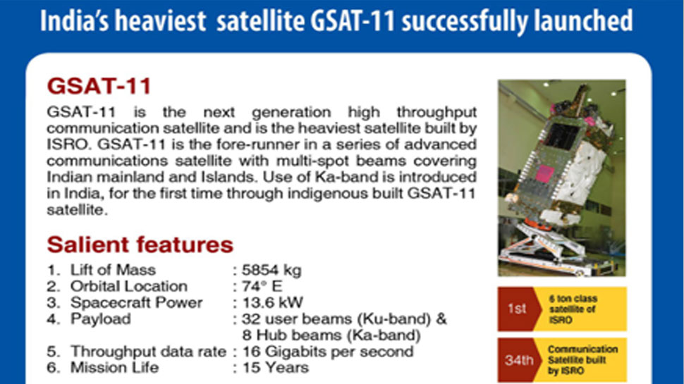 gsat 11 launched by isro