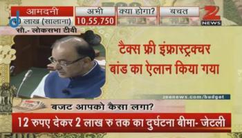 आम बजट 2015-16 LIVE: रक्षा क्षेत्र के लिए 2.46 लाख करोड़ रुपये का प्रावधान, अब हर व्यक्ति को मिलेगा बीमा कवर