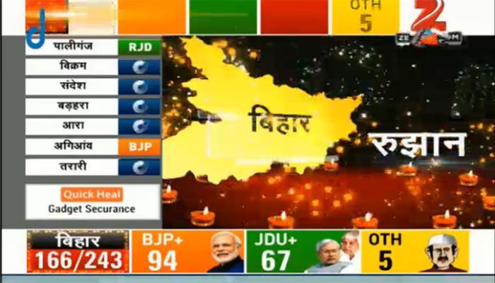 बिहार चुनाव 2015: प्रमुख उम्मीदवारों/विधानसभा क्षेत्रों के नतीजे