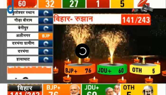 बिहार चुनाव 2015 परिणाम: यहां देखें LIVE स्ट्रीमिंग