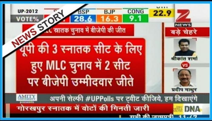 यूपी की 3 स्नातक सीट के लिए हुए MLC चुनाव में 2 सीट पर भाजपा उम्मीदवार जीते