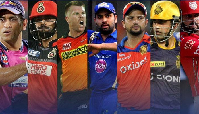 IPL 2017 नीलामी: ये हैं हाईएस्ट पेड क्रिकेटर्स, watch video