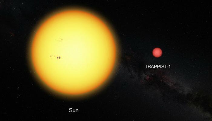 ट्रैपिस्ट-1 ग्रहों पर पानी की मौजूदगी के मिले साक्ष्य